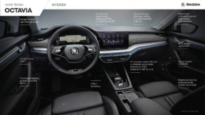 Nová Škoda Octavia 4