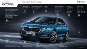 Nová Škoda Octavia IV