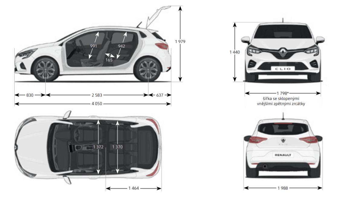 Renault Clio 2020 rozměry