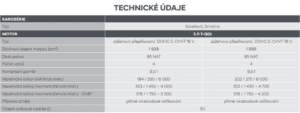 30n technické údaje